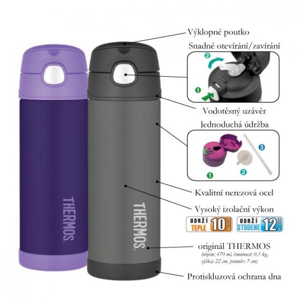 Nerezová vakuově izolovaná láhev s brčkem o objemu 470 ml. Teplé nápoje  udrží 10 hodin 9539804253b