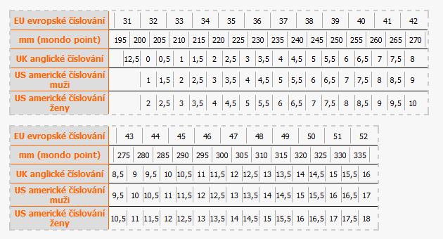 Převodní tabulka značení obuvi a ponožek pro dospělé  tabulka velikostí 32b51f0c4c